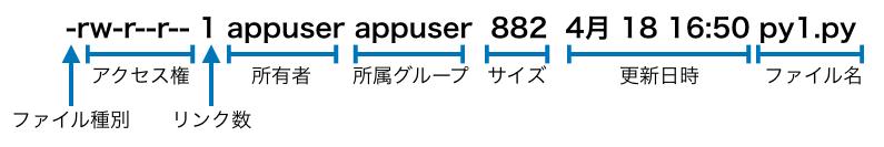 http://images.pyq.jp/docs/column/basic_unix_command_06.png