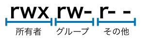 http://images.pyq.jp/docs/column/basic_unix_command_07.png