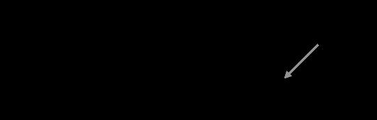 https://images.pyq.jp/math_opt/mo_graph_01.png