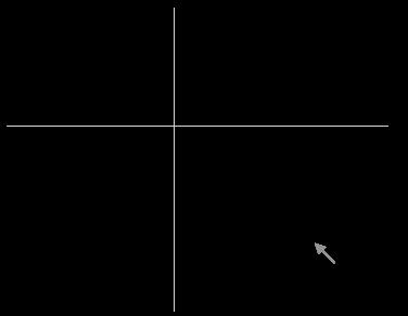 グラフ理論とNetworkX — Pythonオンライン学習サービス PyQドキュメント
