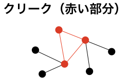 https://images.pyq.jp/math_opt/mo_graph_12.png