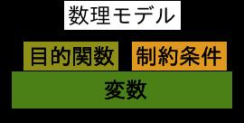https://images.pyq.jp/math_opt/mo_lp_01.png