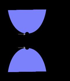 https://images.pyq.jp/math_opt/mo_lp_05.png