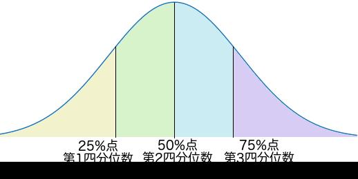 https://images.pyq.jp/pydata_middle/pandas_etc_01.png
