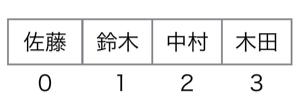 sample_list_1