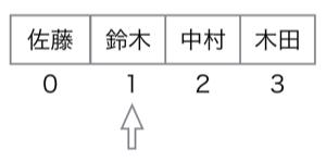 sample_list_2