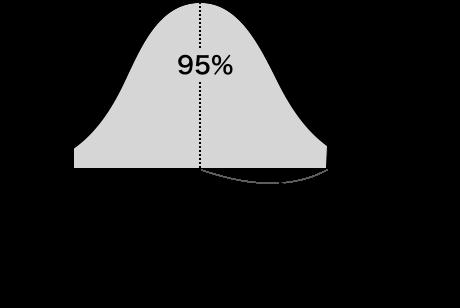 https://images.pyq.jp/statistics/stat_conf_02.png