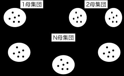 https://images.pyq.jp/statistics/stat_test_04.png