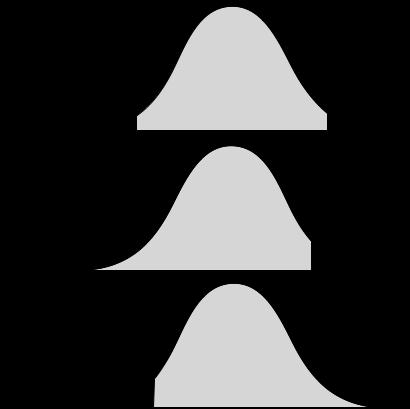 https://images.pyq.jp/statistics/stat_test_05.png
